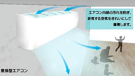 【家庭用フィルター】